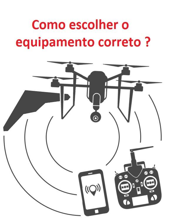 Checklist de vôo para DRONES